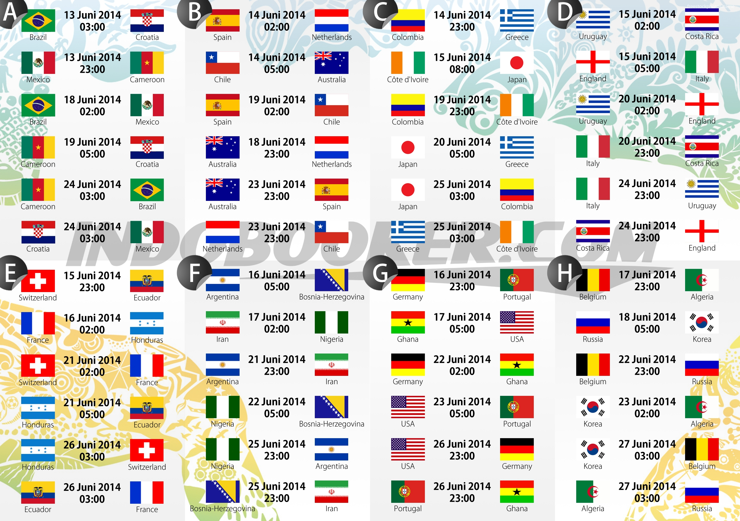 FIFA World Cup 2014 Groups and Schedule